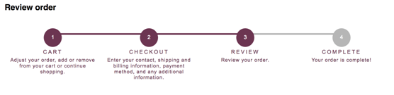 Review order graphic